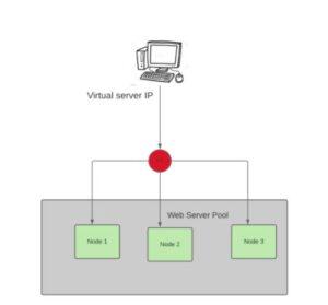 IBM Aspera -HST Server
