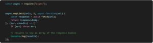 10 Useful NPM Packages for Node.js Apps